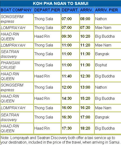 the surat thani Koh Phangan full timetable shedule