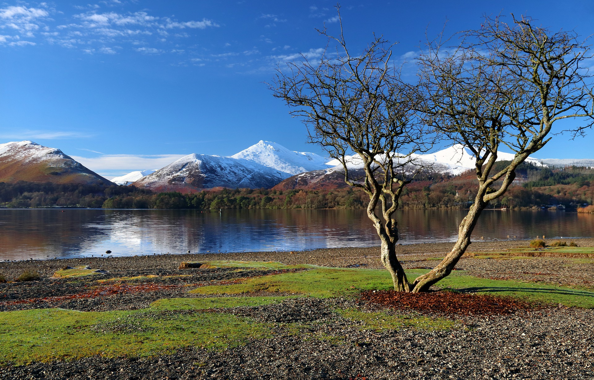 where to stay in the lake district, Keswick hotels